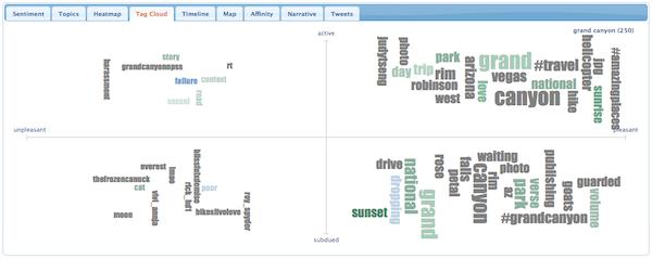 NCSU Tweet Sentiment Visualization App tag cloud
