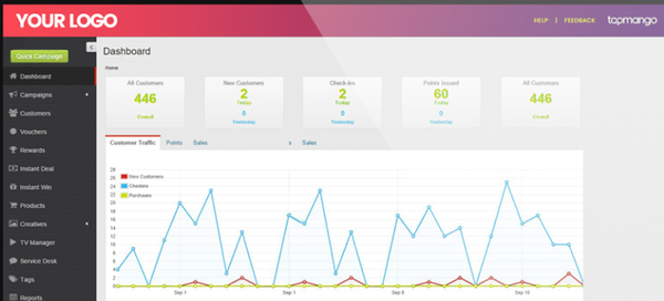 TapMango dashboard screenshot