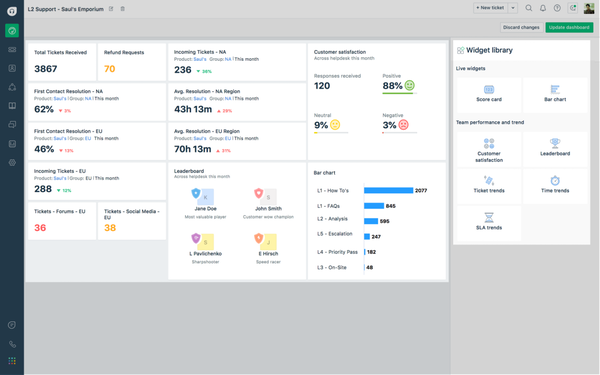 Freshdesk team dashboards