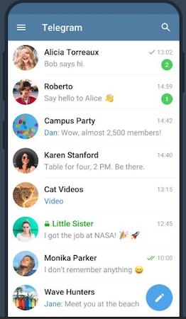 Telegram Conversations