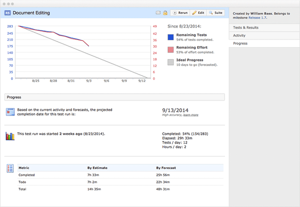 Testing reports and metrics