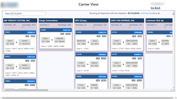 Integrated Scheduling Overview