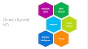 Cybex Enterprise Retail Suite - Omni-channel HQ