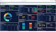 Litify marketing dashboard