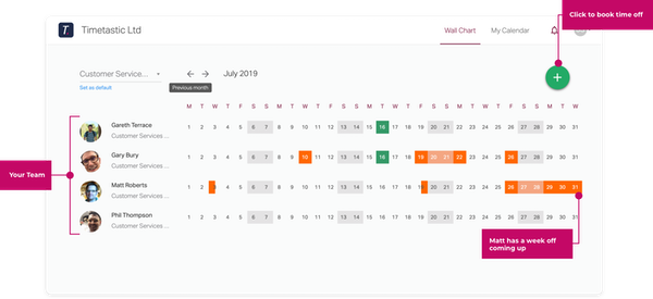 Timetastic wall chart