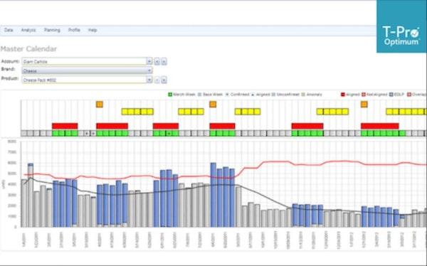 T-Pro Optimum master calendar