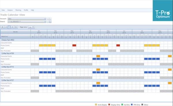 T-Pro Optimum trade calendar