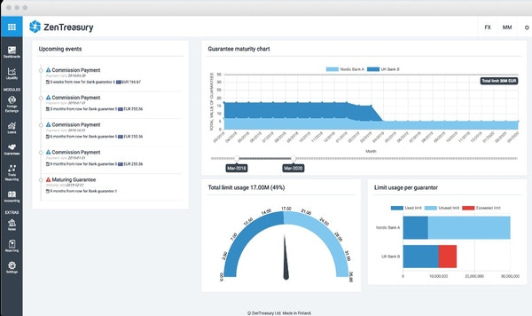 ZenTreasury trade finance page screenshot