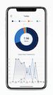 Truce Software mobile dashboard screenshot
