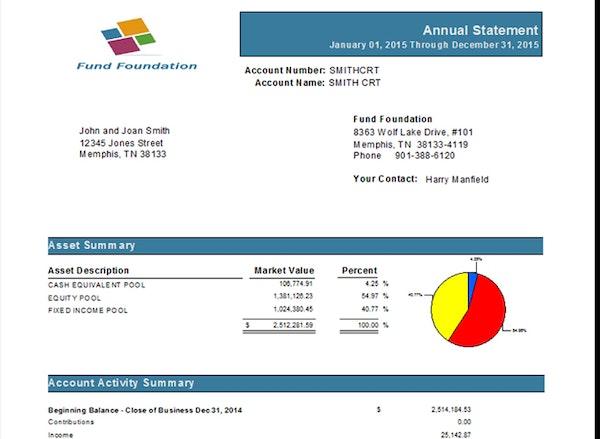 TRUSTprocessor annual statements