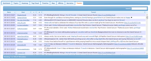 NCSU Tweet Sentiment Visualization App tweets screenshot