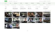TwentyThree Video Overview
