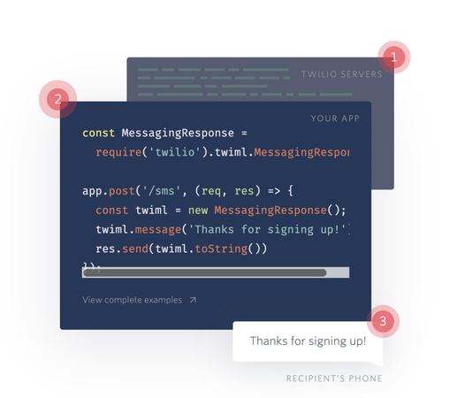 Twilio Messaging API