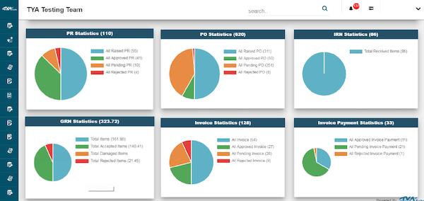 TYASuite Cloud ERP Software dashboard