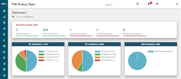 TYASuite E-Procurement dashboard