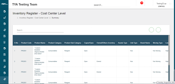 TYASuite Inventory Management contact center level inventory
