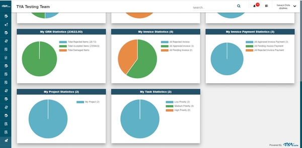 TYASuite Project Management dashboard