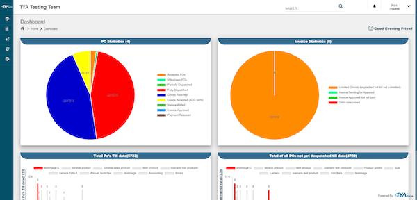 TYASuite Vendor Management dashboard