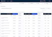 Unioncrate Demand Planning AI performance analytics