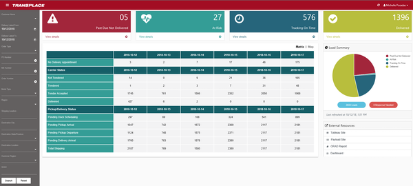Shipment and Delivery Dashboard