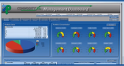 Commodity XL management dashboard