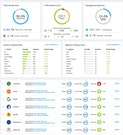 ReviewFilter feedback analysis screenshot