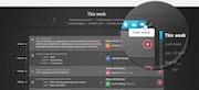 UPilot user activity