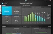 UPilot sales dashboard