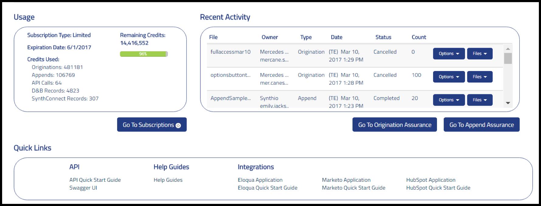 Usage activity links