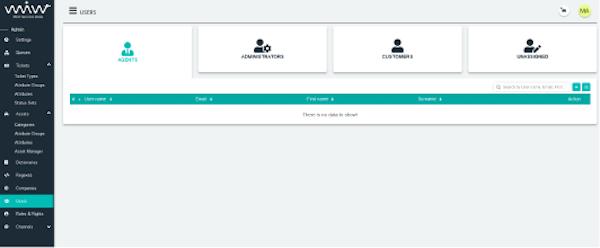 Mint Service Desk user overview