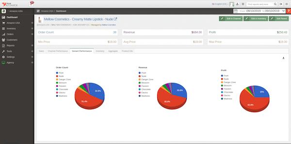 StoreAutomator variant performance analytics