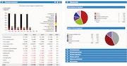 VBSonline financial analysis