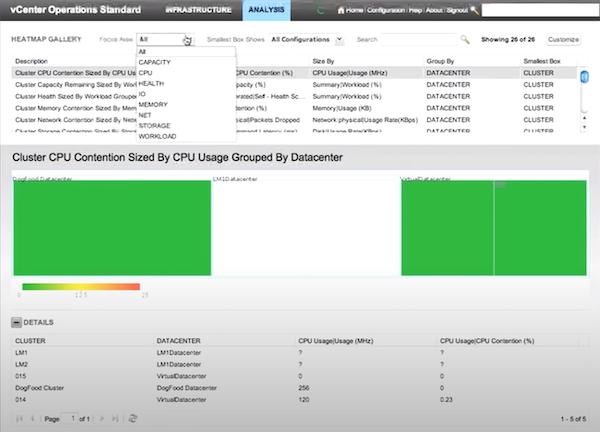 vCenter Server analytics