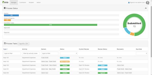 Vena Solutions - Budgeting status tracker