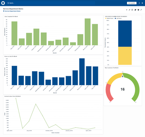 View success on service dashboard