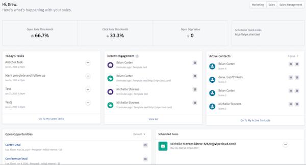 VipeCloud Sales Dashboard