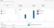 VipeCloud Marketing Dashboard