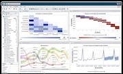 SAS Business Intelligence - Visualization