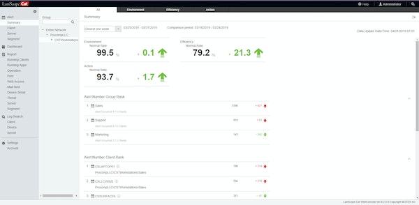 Vulnerability Dashboard
