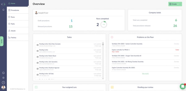 Ion Dashboard Overview