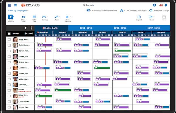 WFD Scheduling