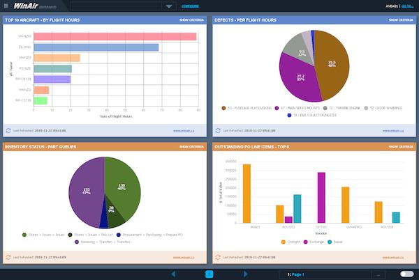 WinAir analytics