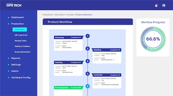 Product Workflow