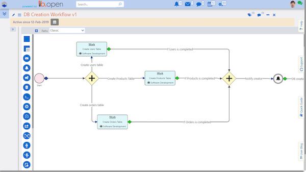 Comidor Workflow Design