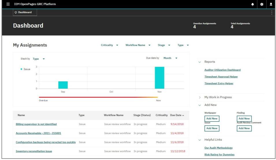 Workflow task dashboard
