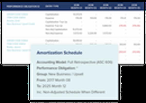 Xactly amortizaton schedule