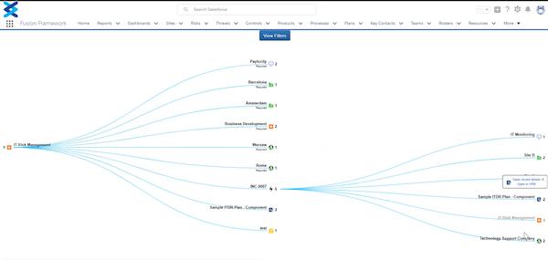 Fusion Framework System visual relationship browser