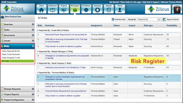 ZilicusPM risk management