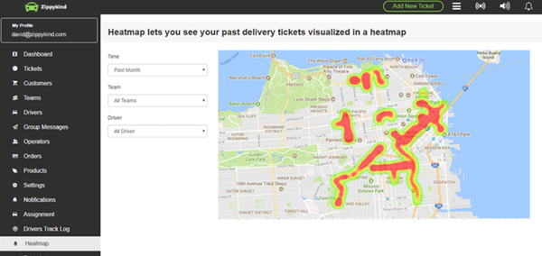 Zippykind heatmap