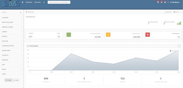 Zippro School Management System dashboard